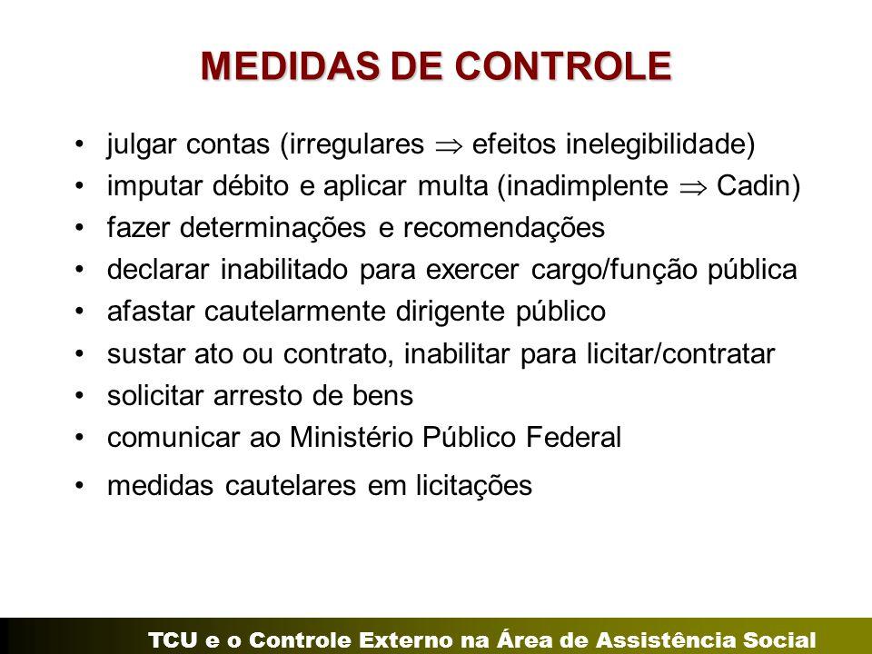 TCU e o Controle Externo na Área de Assistência Social MEDIDAS DE CONTROLE julgar contas (irregulares  efeitos inelegibilidade) imputar débito e apli
