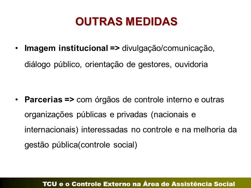 TCU e o Controle Externo na Área de Assistência Social OUTRAS MEDIDAS Imagem institucional => divulgação/comunicação, diálogo público, orientação de g