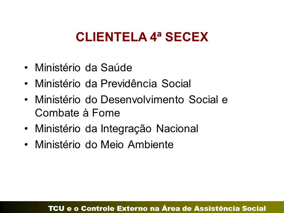 TCU e o Controle Externo na Área de Assistência Social CLIENTELA 4ª SECEX Ministério da Saúde Ministério da Previdência Social Ministério do Desenvolv