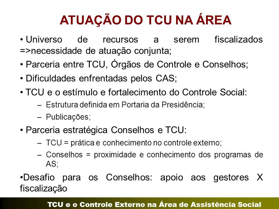 TCU e o Controle Externo na Área de Assistência Social ATUAÇÃO DO TCU NA ÁREA Universo de recursos a serem fiscalizados =>necessidade de atuação conju