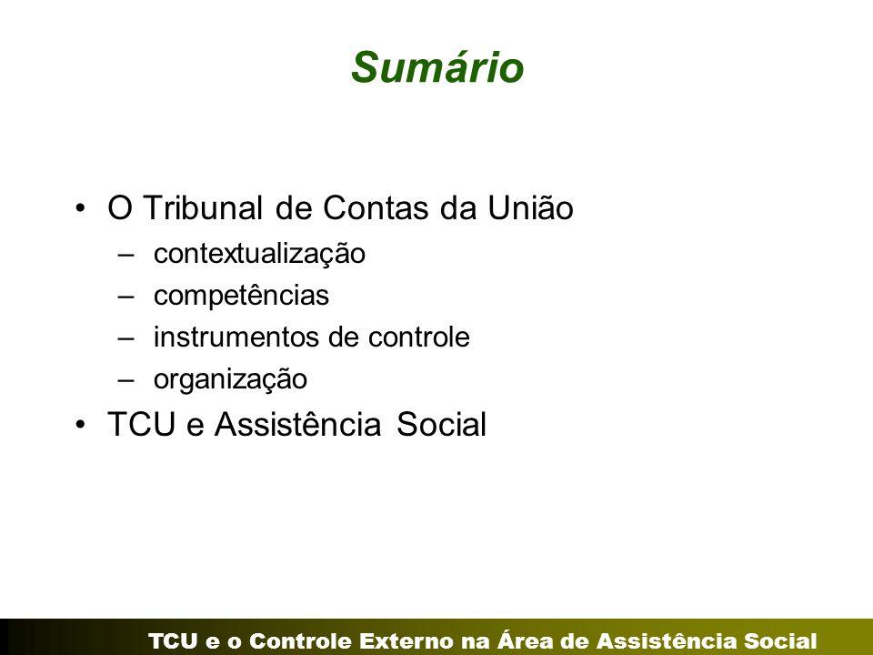 Sumário O Tribunal de Contas da União – contextualização – competências – instrumentos de controle – organização TCU e Assistência Social