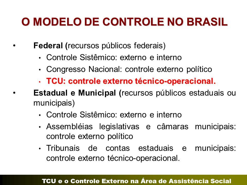 TCU e o Controle Externo na Área de Assistência Social O MODELO DE CONTROLE NO BRASIL Federal (recursos públicos federais) Controle Sistêmico: externo