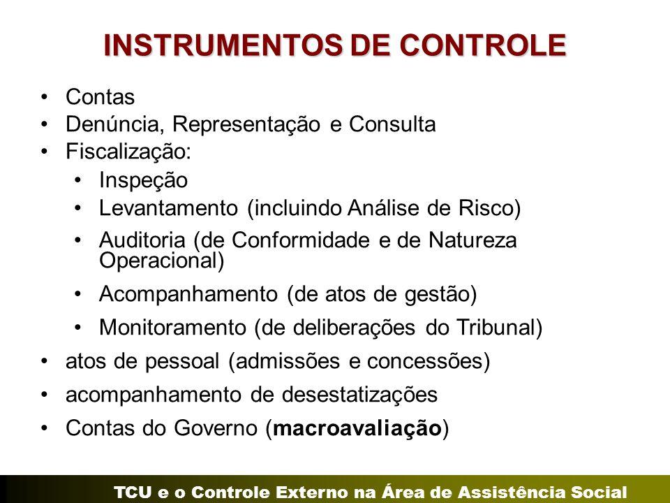 TCU e o Controle Externo na Área de Assistência Social INSTRUMENTOS DE CONTROLE Contas Denúncia, Representação e Consulta Fiscalização: Inspeção Levantamento (incluindo Análise de Risco) Auditoria (de Conformidade e de Natureza Operacional) Acompanhamento (de atos de gestão) Monitoramento (de deliberações do Tribunal) atos de pessoal (admissões e concessões) acompanhamento de desestatizações Contas do Governo (macroavaliação)