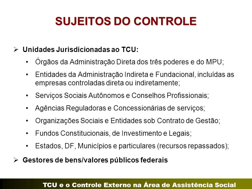 TCU e o Controle Externo na Área de Assistência Social SUJEITOS DO CONTROLE  Unidades Jurisdicionadas ao TCU: Órgãos da Administração Direta dos três poderes e do MPU; Entidades da Administração Indireta e Fundacional, incluídas as empresas controladas direta ou indiretamente; Serviços Sociais Autônomos e Conselhos Profissionais; Agências Reguladoras e Concessionárias de serviços; Organizações Sociais e Entidades sob Contrato de Gestão; Fundos Constitucionais, de Investimento e Legais; Estados, DF, Municípios e particulares (recursos repassados);  Gestores de bens/valores públicos federais