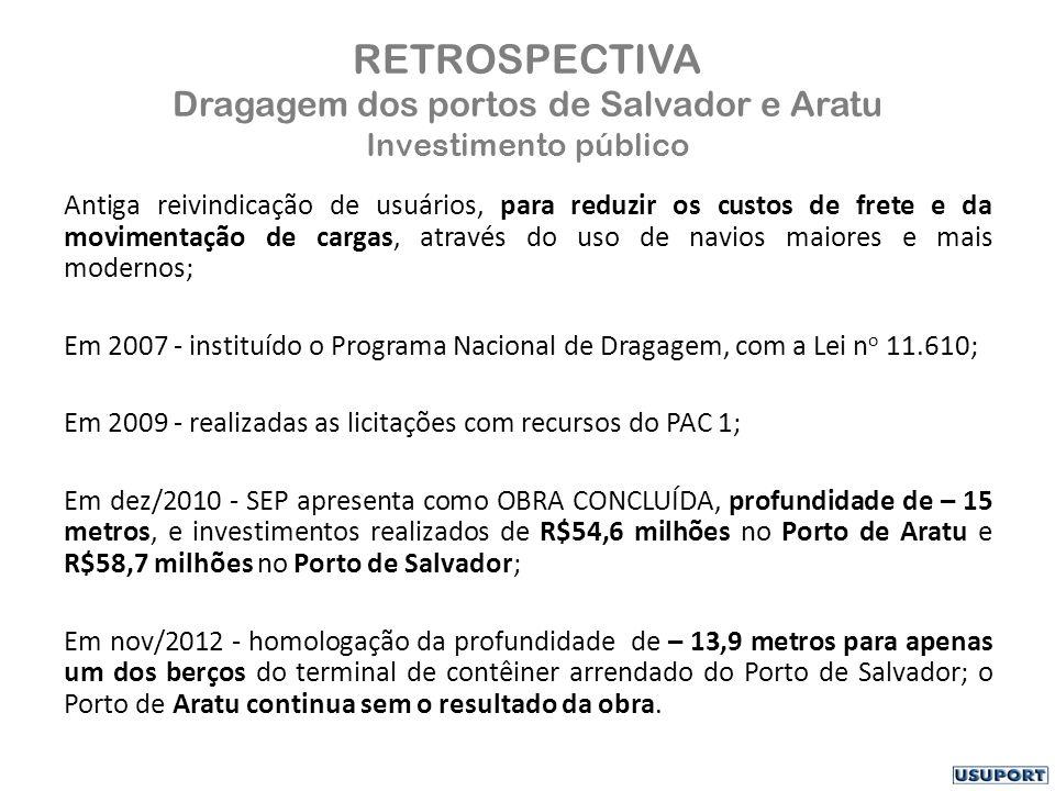 RETROSPECTIVA Dragagem dos portos de Salvador e Aratu Investimento público Antiga reivindicação de usuários, para reduzir os custos de frete e da movimentação de cargas, através do uso de navios maiores e mais modernos; Em 2007 - instituído o Programa Nacional de Dragagem, com a Lei n o 11.610; Em 2009 - realizadas as licitações com recursos do PAC 1; Em dez/2010 - SEP apresenta como OBRA CONCLUÍDA, profundidade de – 15 metros, e investimentos realizados de R$54,6 milhões no Porto de Aratu e R$58,7 milhões no Porto de Salvador; Em nov/2012 - homologação da profundidade de – 13,9 metros para apenas um dos berços do terminal de contêiner arrendado do Porto de Salvador; o Porto de Aratu continua sem o resultado da obra.