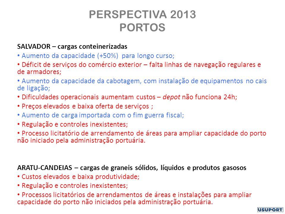PERSPECTIVA 2013 PORTOS SALVADOR – cargas conteinerizadas Aumento da capacidade (+50%) para longo curso; Déficit de serviços do comércio exterior – fa
