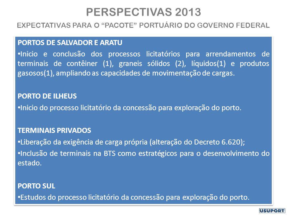 PERSPECTIVAS 2013 EXPECTATIVAS PARA O PACOTE PORTUÁRIO DO GOVERNO FEDERAL PORTOS DE SALVADOR E ARATU Inicio e conclusão dos processos licitatórios para arrendamentos de terminais de contêiner (1), graneis sólidos (2), líquidos(1) e produtos gasosos(1), ampliando as capacidades de movimentação de cargas.