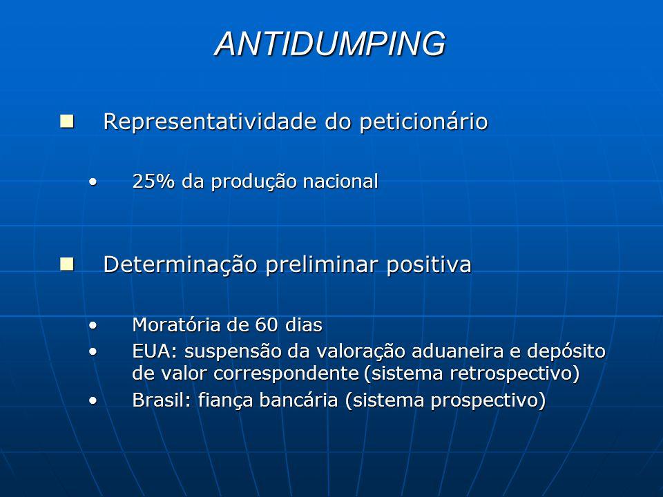ANTIDUMPING Representatividade do peticionário Representatividade do peticionário 25% da produção nacional25% da produção nacional Determinação preliminar positiva Determinação preliminar positiva Moratória de 60 diasMoratória de 60 dias EUA: suspensão da valoração aduaneira e depósito de valor correspondente (sistema retrospectivo)EUA: suspensão da valoração aduaneira e depósito de valor correspondente (sistema retrospectivo) Brasil: fiança bancária (sistema prospectivo)Brasil: fiança bancária (sistema prospectivo)