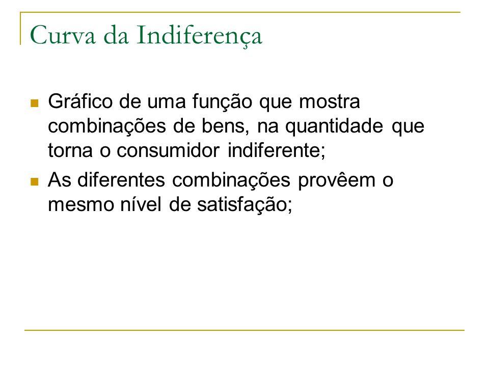 Curva da Indiferença Gráfico de uma função que mostra combinações de bens, na quantidade que torna o consumidor indiferente; As diferentes combinações