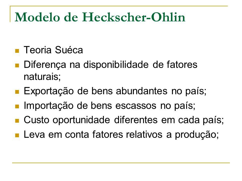 Modelo de Heckscher-Ohlin Teoria Suéca Diferença na disponibilidade de fatores naturais; Exportação de bens abundantes no país; Importação de bens esc