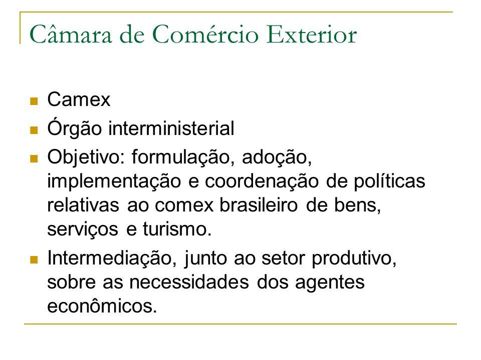 Câmara de Comércio Exterior Camex Órgão interministerial Objetivo: formulação, adoção, implementação e coordenação de políticas relativas ao comex bra