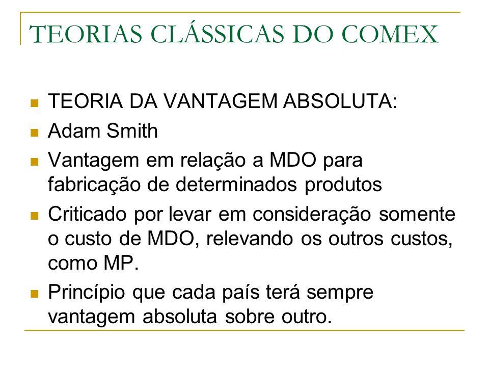 TEORIAS CLÁSSICAS DO COMEX TEORIA DA VANTAGEM ABSOLUTA: Adam Smith Vantagem em relação a MDO para fabricação de determinados produtos Criticado por le