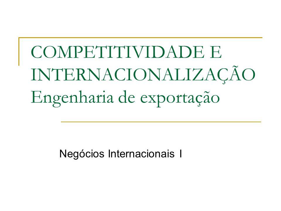 COMPETITIVIDADE E INTERNACIONALIZAÇÃO Engenharia de exportação Negócios Internacionais I