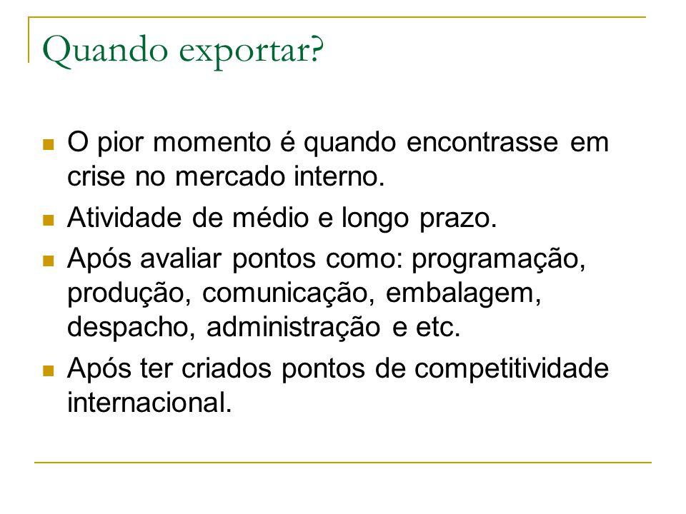 Quando exportar? O pior momento é quando encontrasse em crise no mercado interno. Atividade de médio e longo prazo. Após avaliar pontos como: programa