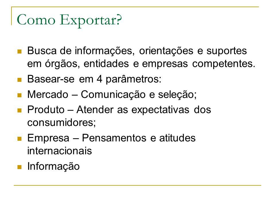 Como Exportar? Busca de informações, orientações e suportes em órgãos, entidades e empresas competentes. Basear-se em 4 parâmetros: Mercado – Comunica
