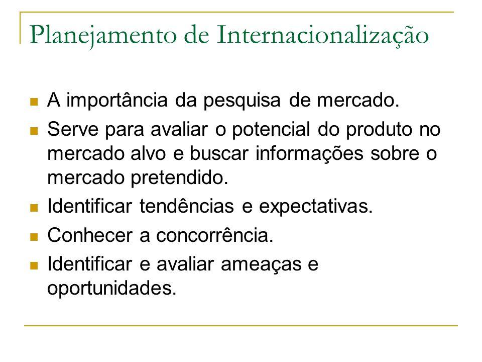 Planejamento de Internacionalização A importância da pesquisa de mercado. Serve para avaliar o potencial do produto no mercado alvo e buscar informaçõ