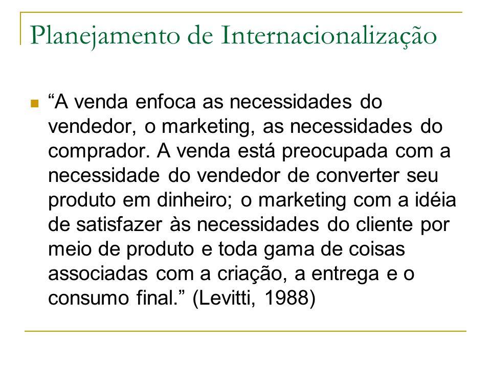 """Planejamento de Internacionalização """"A venda enfoca as necessidades do vendedor, o marketing, as necessidades do comprador. A venda está preocupada co"""