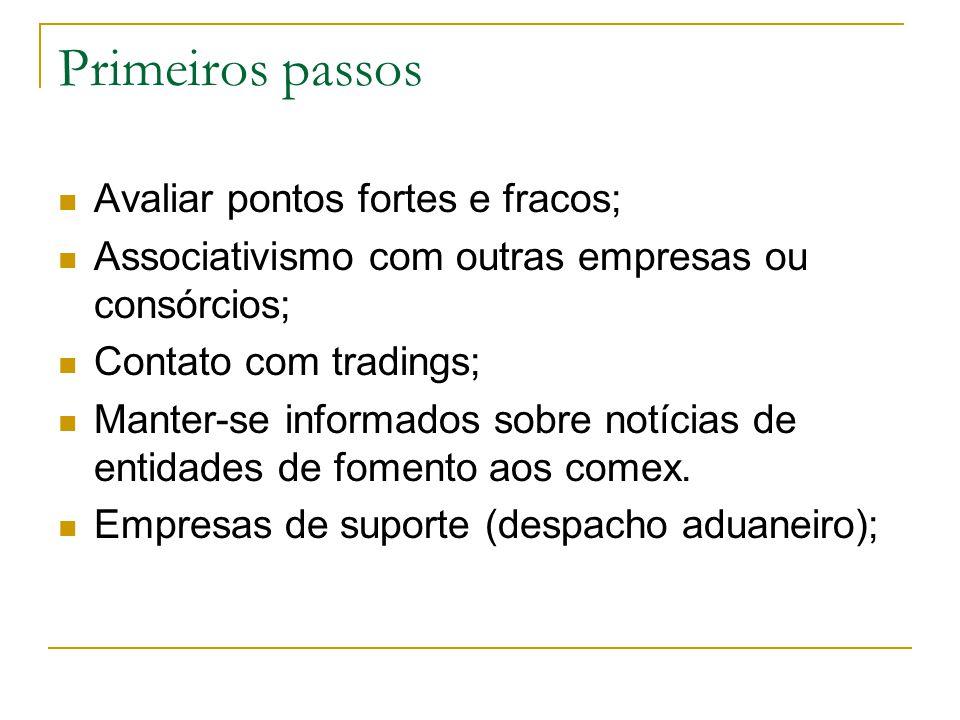 Primeiros passos Avaliar pontos fortes e fracos; Associativismo com outras empresas ou consórcios; Contato com tradings; Manter-se informados sobre no