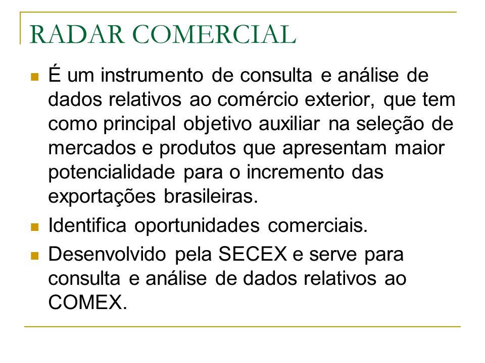 RADAR COMERCIAL É um instrumento de consulta e análise de dados relativos ao comércio exterior, que tem como principal objetivo auxiliar na seleção de