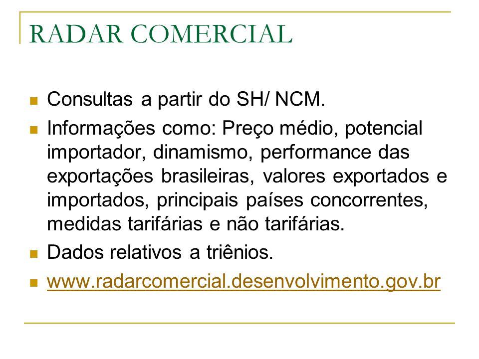 RADAR COMERCIAL Consultas a partir do SH/ NCM. Informações como: Preço médio, potencial importador, dinamismo, performance das exportações brasileiras