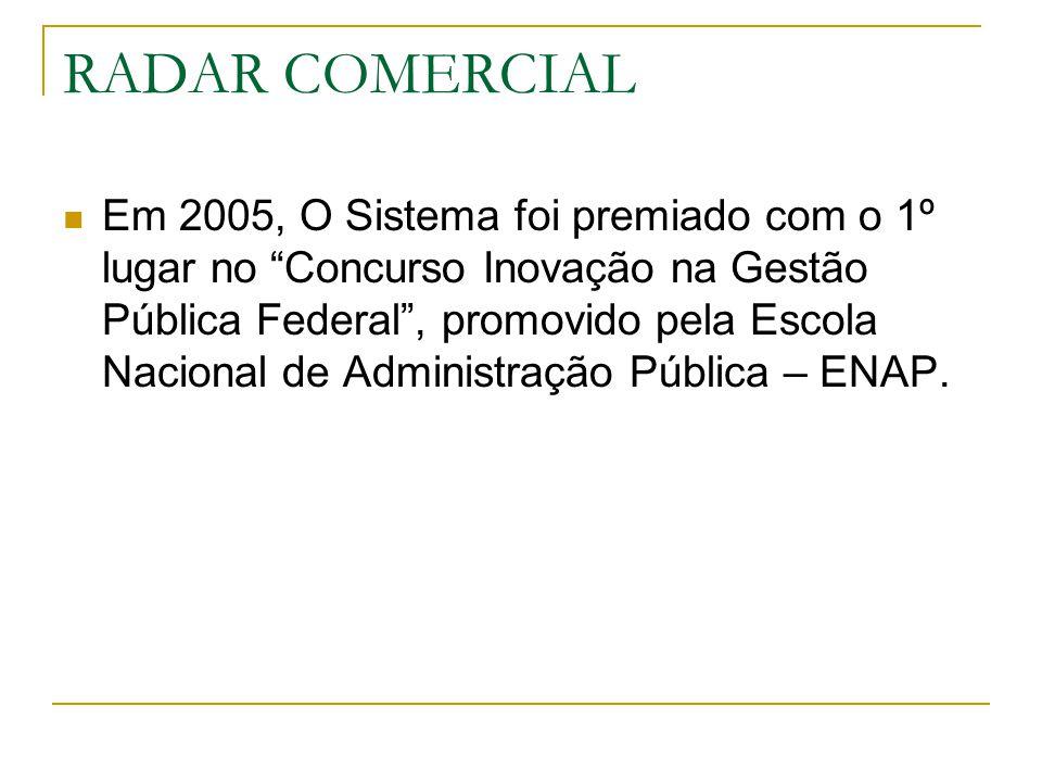 """RADAR COMERCIAL Em 2005, O Sistema foi premiado com o 1º lugar no """"Concurso Inovação na Gestão Pública Federal"""", promovido pela Escola Nacional de Adm"""