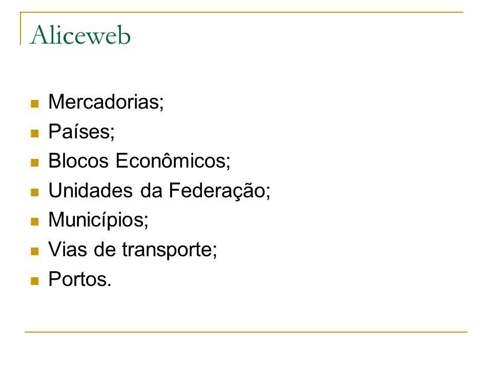 Aliceweb Mercadorias; Países; Blocos Econômicos; Unidades da Federação; Municípios; Vias de transporte; Portos.