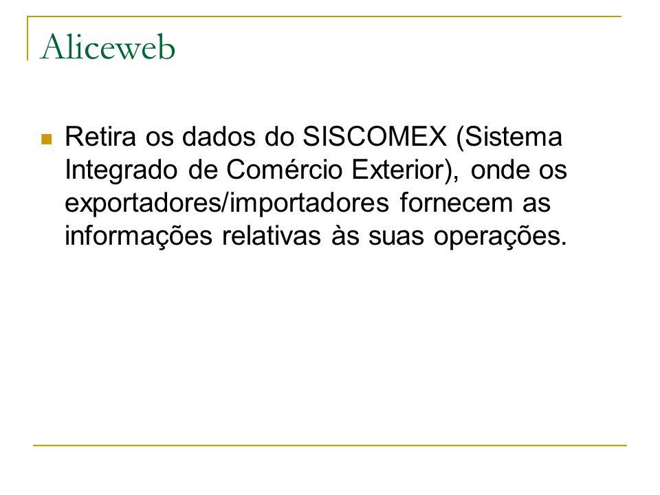 Aliceweb Retira os dados do SISCOMEX (Sistema Integrado de Comércio Exterior), onde os exportadores/importadores fornecem as informações relativas às