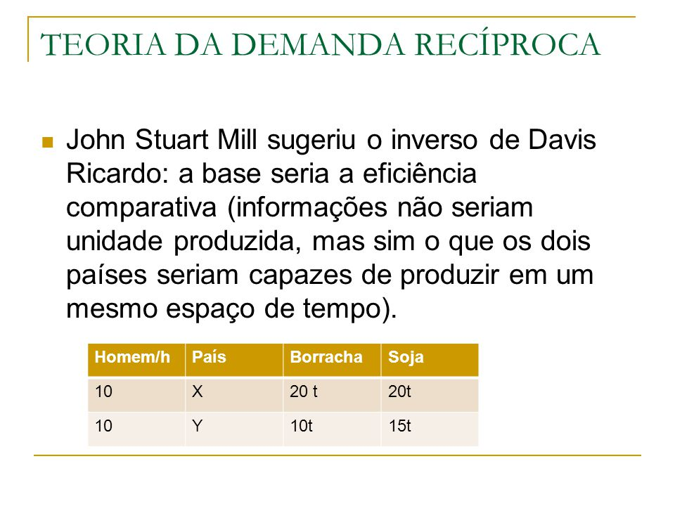 TEORIA DA DEMANDA RECÍPROCA John Stuart Mill sugeriu o inverso de Davis Ricardo: a base seria a eficiência comparativa (informações não seriam unidade