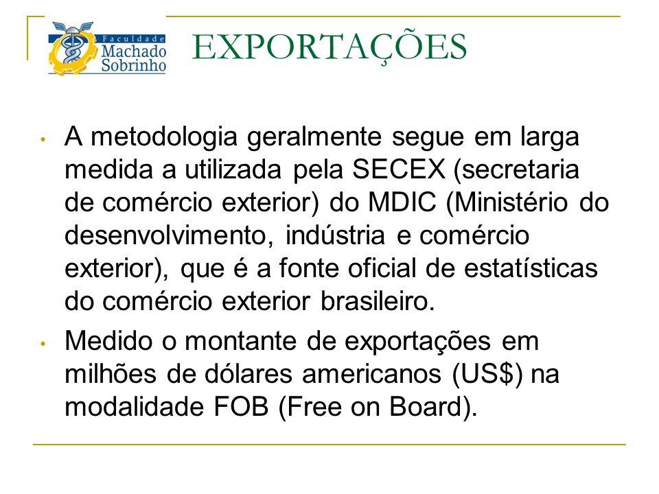 EXPORTAÇÕES A metodologia geralmente segue em larga medida a utilizada pela SECEX (secretaria de comércio exterior) do MDIC (Ministério do desenvolvim