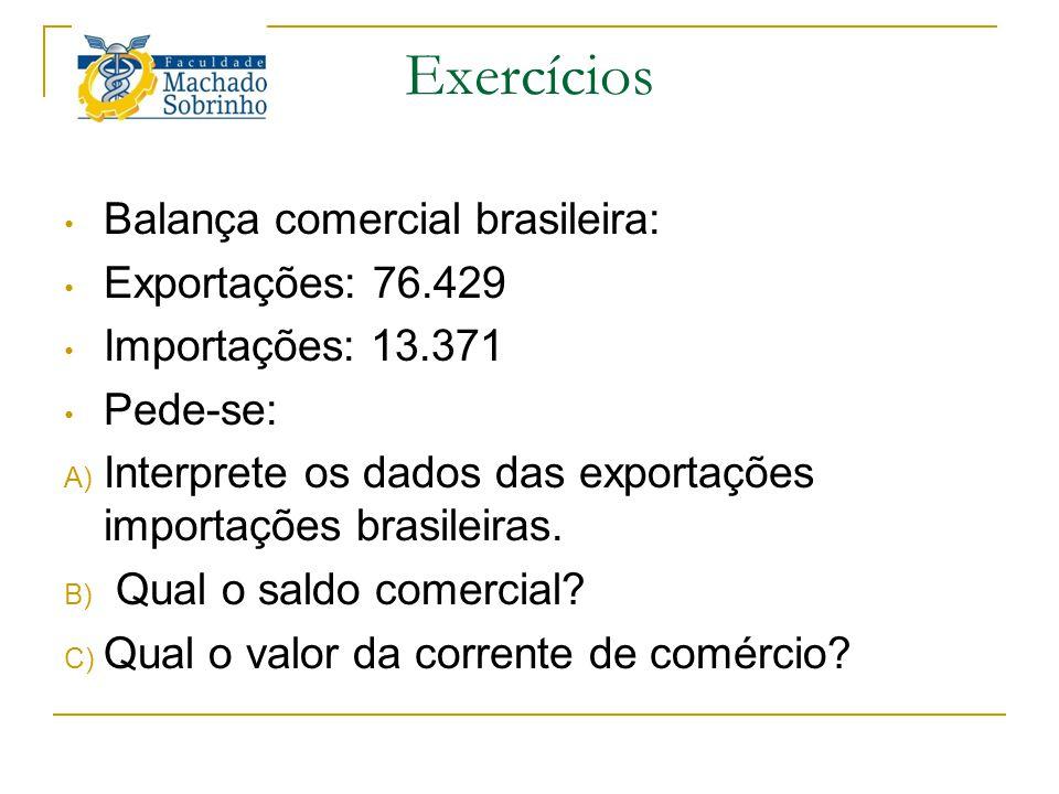 Exercícios Balança comercial brasileira: Exportações: 76.429 Importações: 13.371 Pede-se: A) Interprete os dados das exportações importações brasileir