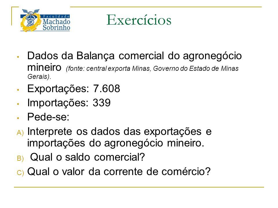 Exercícios Dados da Balança comercial do agronegócio mineiro (fonte: central exporta Minas, Governo do Estado de Minas Gerais). Exportações: 7.608 Imp