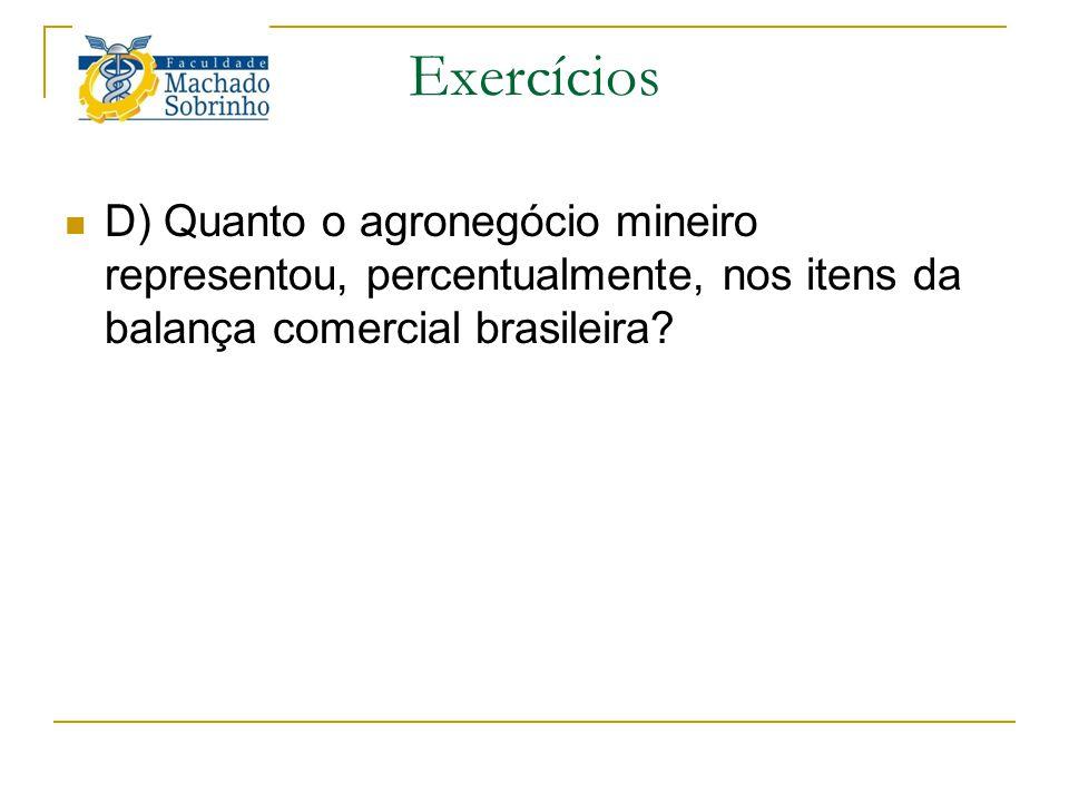 Exercícios D) Quanto o agronegócio mineiro representou, percentualmente, nos itens da balança comercial brasileira?
