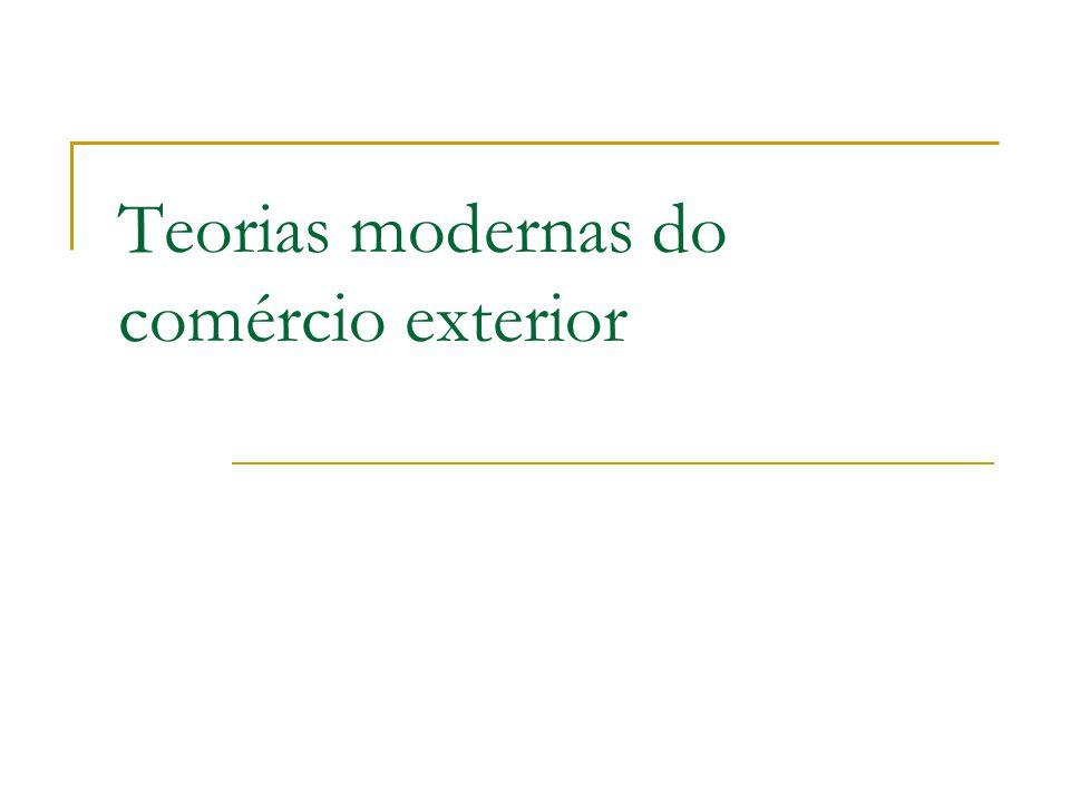 Teorias modernas do comércio exterior