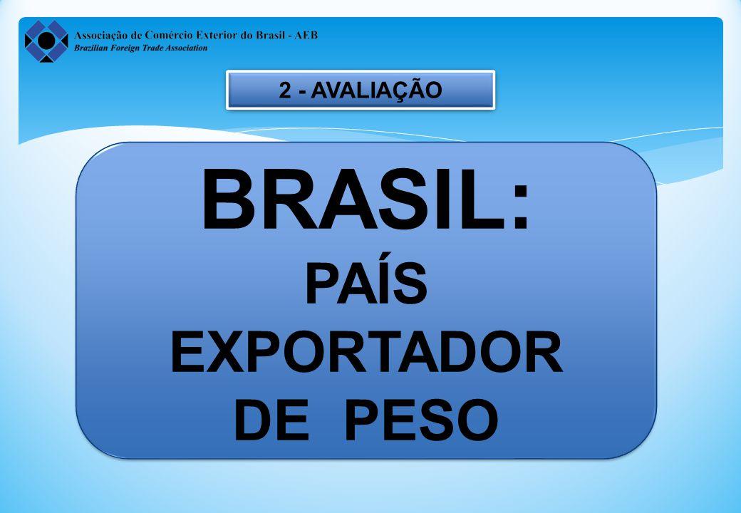 2 - AVALIAÇÃO BRASIL: PAÍS EXPORTADOR DE PESO BRASIL: PAÍS EXPORTADOR DE PESO
