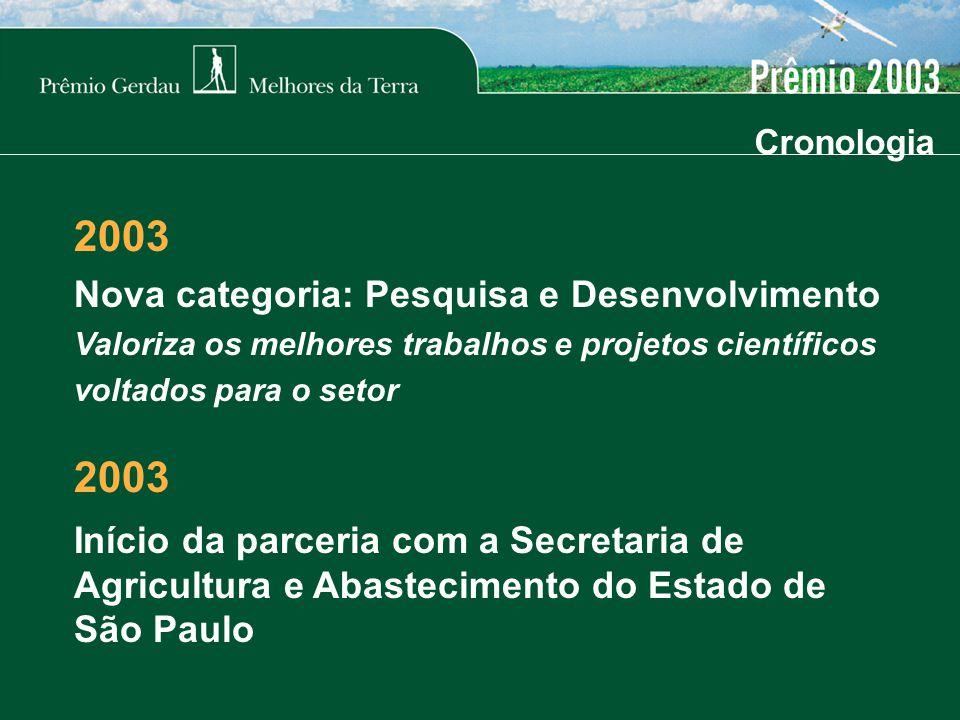 2003 Nova categoria: Pesquisa e Desenvolvimento Valoriza os melhores trabalhos e projetos científicos voltados para o setor 2003 Início da parceria com a Secretaria de Agricultura e Abastecimento do Estado de São Paulo Cronologia