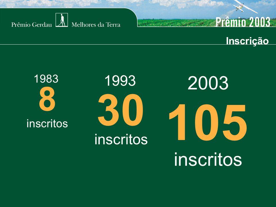 Inscrição 1983 8 inscritos 1993 30 inscritos 2003 105 inscritos