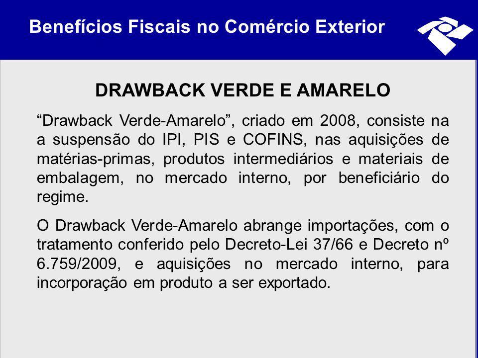 """Benefícios Fiscais no Comércio Exterior DRAWBACK VERDE E AMARELO """"Drawback Verde-Amarelo"""", criado em 2008, consiste na a suspensão do IPI, PIS e COFIN"""