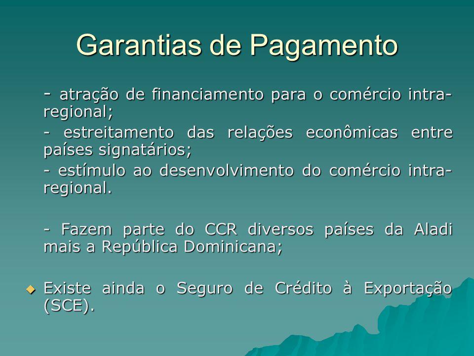 Garantias de Pagamento - atração de financiamento para o comércio intra- regional; - atração de financiamento para o comércio intra- regional; - estre