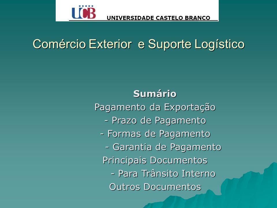Sumário Pagamento da Exportação - Prazo de Pagamento - Formas de Pagamento - Garantia de Pagamento Principais Documentos - Para Trânsito Interno Outro