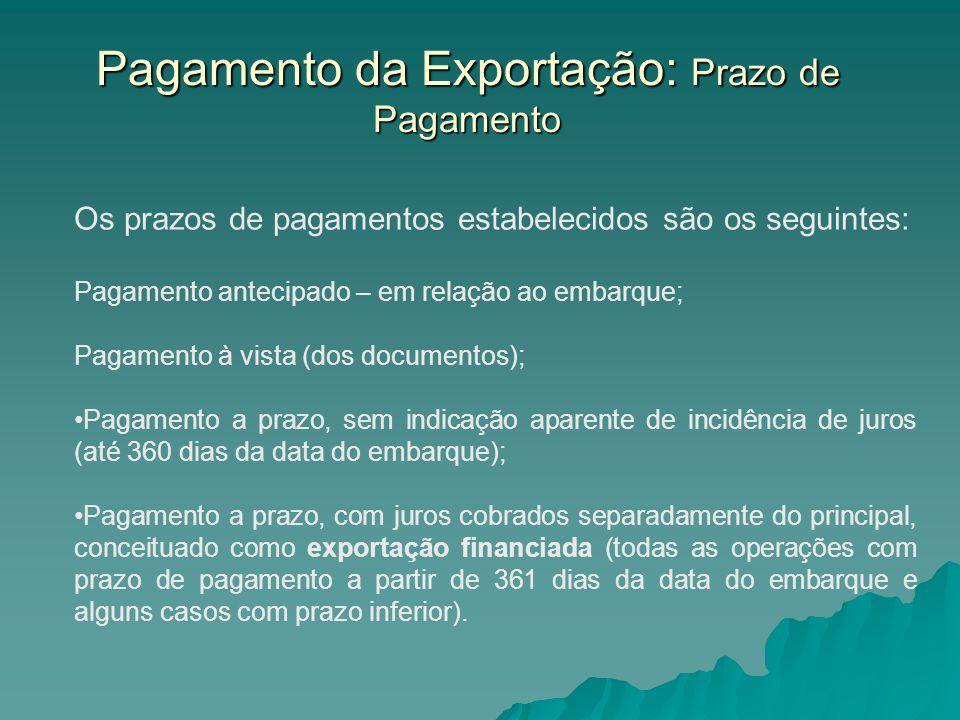 Pagamento da Exportação: Prazo de Pagamento Os prazos de pagamentos estabelecidos são os seguintes: Pagamento antecipado – em relação ao embarque; Pag