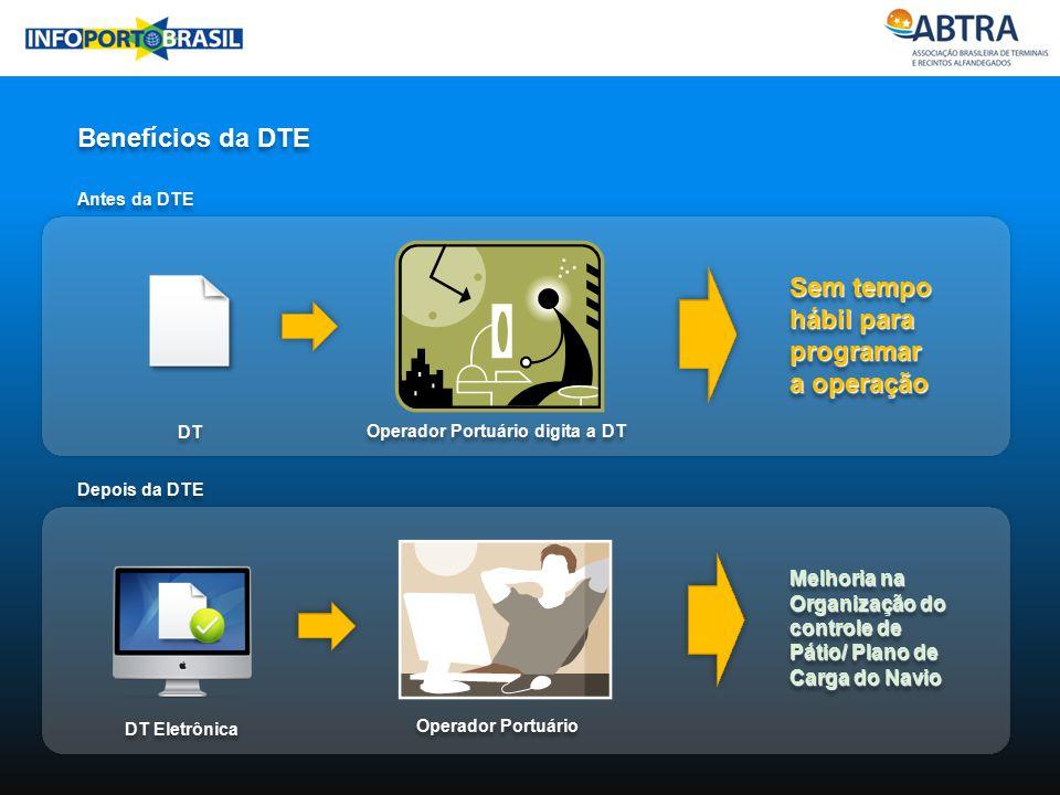 Industria Benefícios da DTE Operador Portuário digita a DT DT Sem tempo hábil para programar a operação Antes da DTE Operador Portuário DT Eletrônica