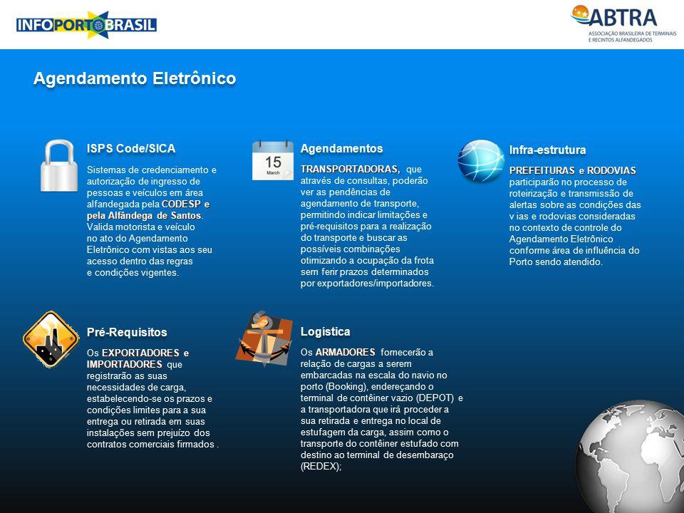 Agendamento Eletrônico ISPS Code/SICA CODESP e pela Alfândega de Santos Sistemas de credenciamento e autorização de ingresso de pessoas e veículos em