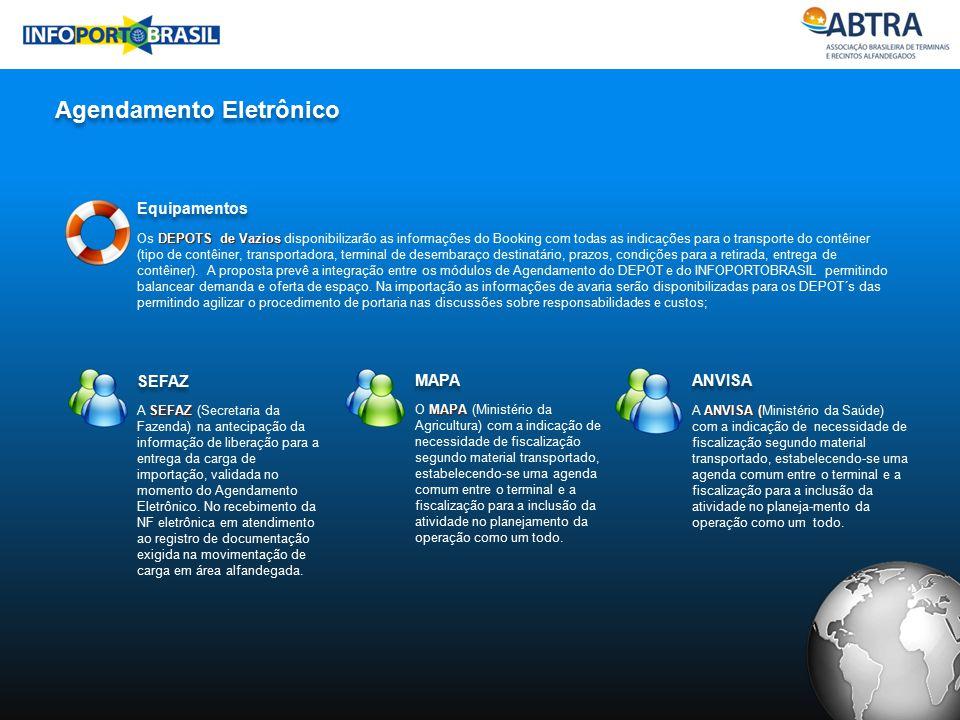 Agendamento Eletrônico Equipamentos DEPOTS de Vazios Os DEPOTS de Vazios disponibilizarão as informações do Booking com todas as indicações para o tra