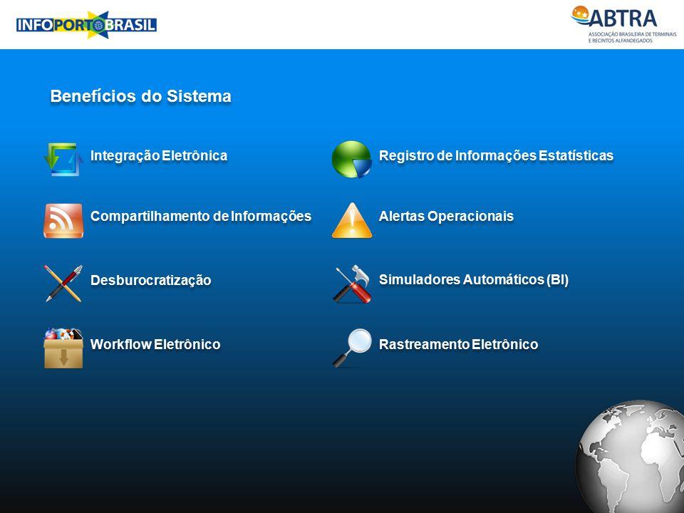 Benefícios do Sistema Integração Eletrônica Compartilhamento de Informações Desburocratização Workflow Eletrônico Registro de Informações Estatísticas