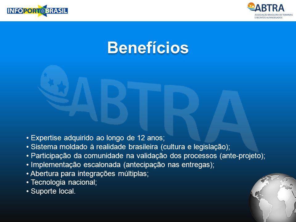Benefícios Expertise adquirido ao longo de 12 anos; Sistema moldado à realidade brasileira (cultura e legislação); Participação da comunidade na valid