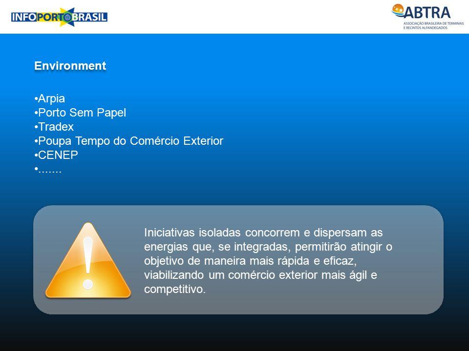 Environment Arpia Porto Sem Papel Tradex Poupa Tempo do Comércio Exterior CENEP....... Iniciativas isoladas concorrem e dispersam as energias que, se