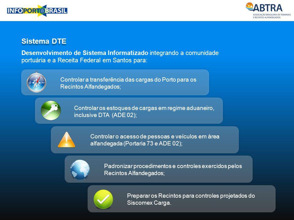 Sistema DTE Desenvolvimento de Sistema Informatizado integrando a comunidade portuária e a Receita Federal em Santos para: Preparar os Recintos para c