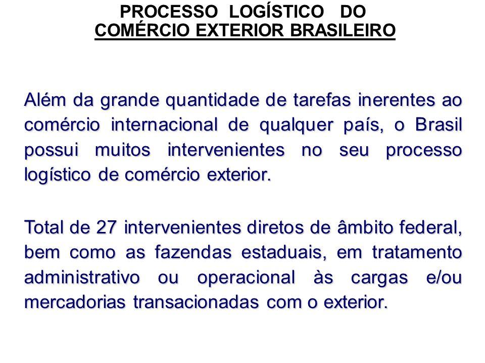 INTERVENIENTES GOVERNAMENTAIS NO PROCESSO LOGÍSTICO DO COMÉRCIO EXTERIOR BRASILEIRO TRATAMENTO CARGA (LOGÍSTICA FÍSICA SEM ANUÊNCIA DE MERCADORIA) 1.Ministério da Defesa / Comando da Aeronáutica (autoridade aérea) 2.Secretaria de Aviação Civil (política de transporte aéreo civil) 3.Secretaria de Aviação Civil / Infraero (administração aeroportuária) 4.Ministério da Defesa / Comando da Marinha (autoridade marítima) 5.Ministério dos Transportes (política de transporte aquaviário e terrestre) 6.Ministério do Trabalho e Emprego (fiscalização do trabalho portuário) 7.Secretaria Especial de Portos - SEP (política portuária) 8.Agência Nacional de Transportes Aquaviários - ANTAQ (regulação) 9.Agência Nacional de Transporte Terrestres - ANTT (regulação) 10.Agência Nacional de Aviação Civil - ANAC (regulação) TRATAMENTO CARGA E MERCADORIA (LOGÍSTICA FÍSICA E DOCUMENTAL) 11.Secretaria da Receita Federal do Brasil - RFB (controle aduaneiro) 12.Ministério da Agricultura, Pecuária e Abastecimento - MAPA (vigilância agropecuária) 13.Agência Nacional de Vigilância Sanitária – ANVISA (vigilância sanitária)