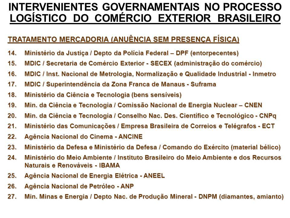 INTERVENIENTES GOVERNAMENTAIS NO PROCESSO LOGÍSTICO DO COMÉRCIO EXTERIOR BRASILEIRO TRATAMENTO MERCADORIA (ANUÊNCIA SEM PRESENÇA FÍSICA) 14.Ministério
