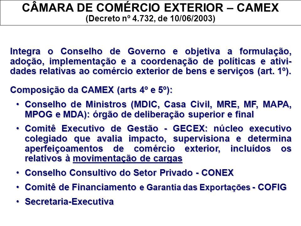 CÂMARA DE COMÉRCIO EXTERIOR – CAMEX (Decreto nº 4.732, de 10/06/2003) Integra o Conselho de Governo e objetiva a formulação, adoção, implementação e a